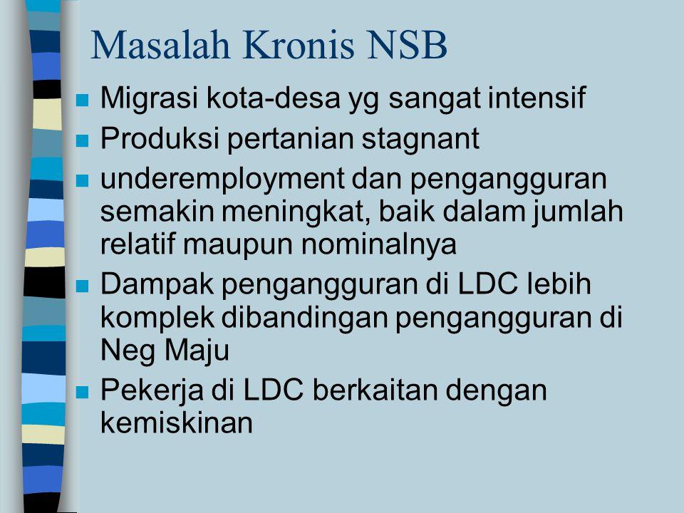 Masalah Kronis NSB Migrasi kota-desa yg sangat intensif