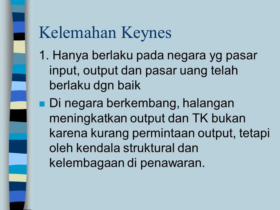 Kelemahan Keynes 1. Hanya berlaku pada negara yg pasar input, output dan pasar uang telah berlaku dgn baik.