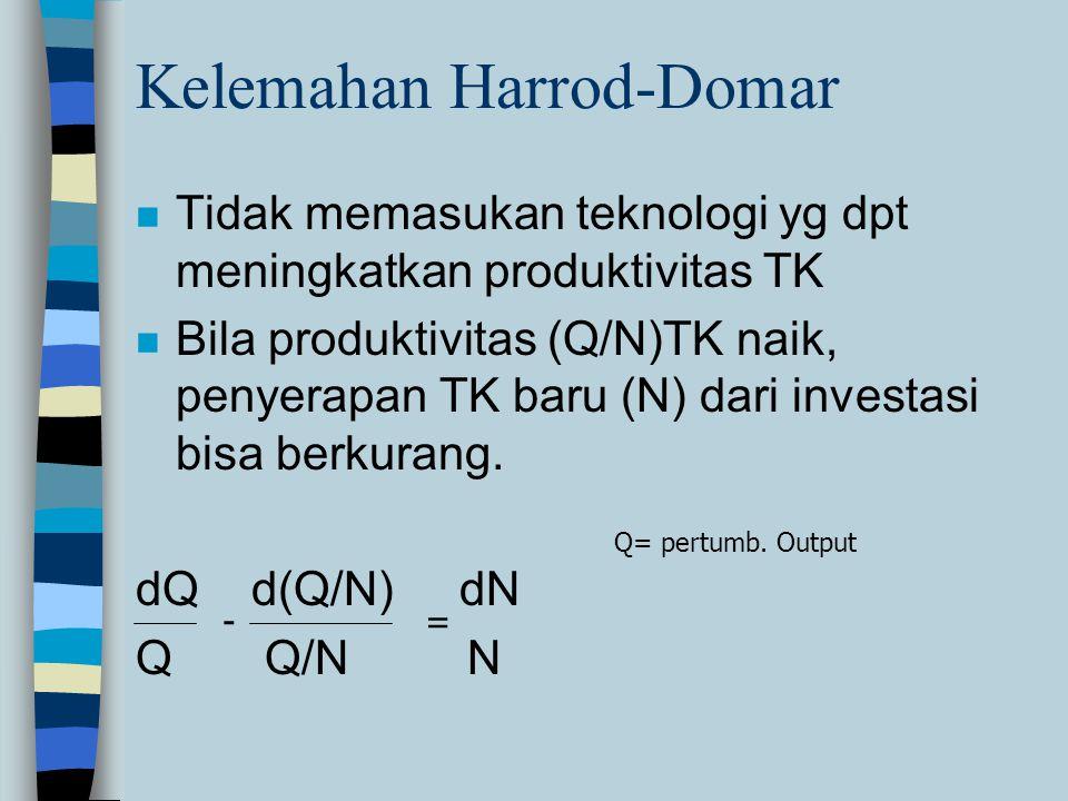 Kelemahan Harrod-Domar