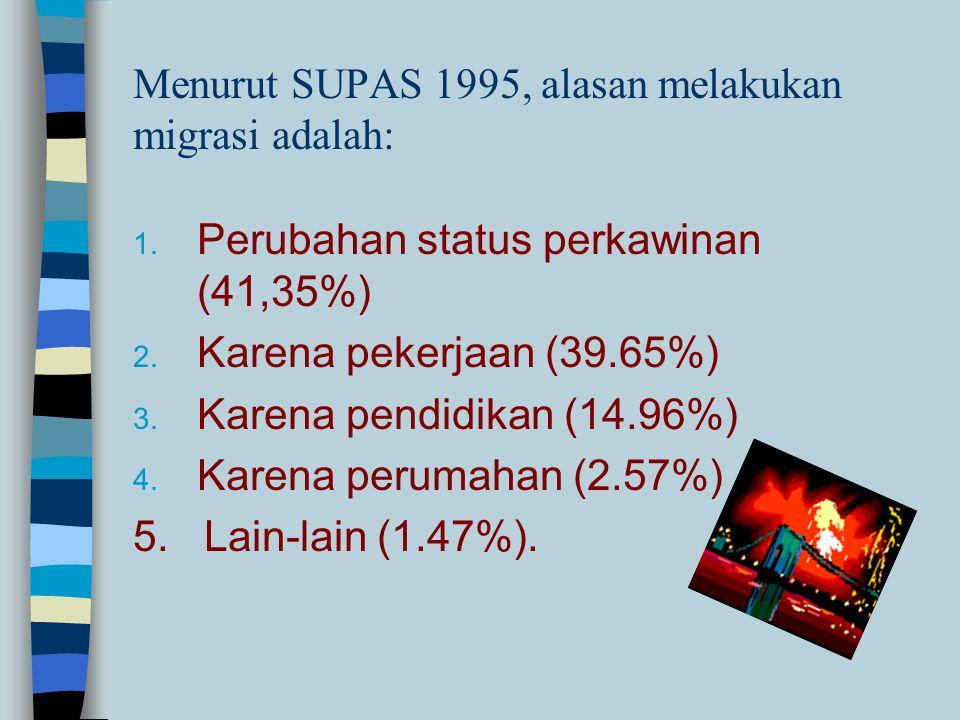 Menurut SUPAS 1995, alasan melakukan migrasi adalah: