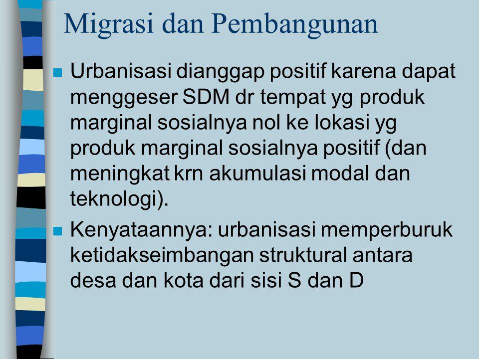 Migrasi dan Pembangunan