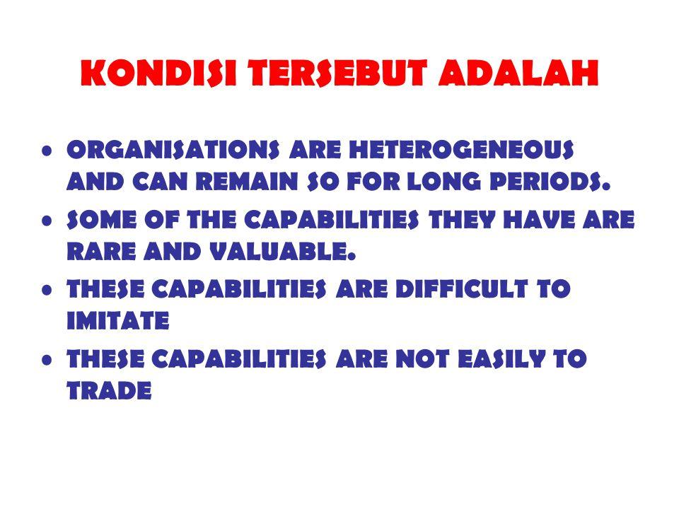 KONDISI TERSEBUT ADALAH