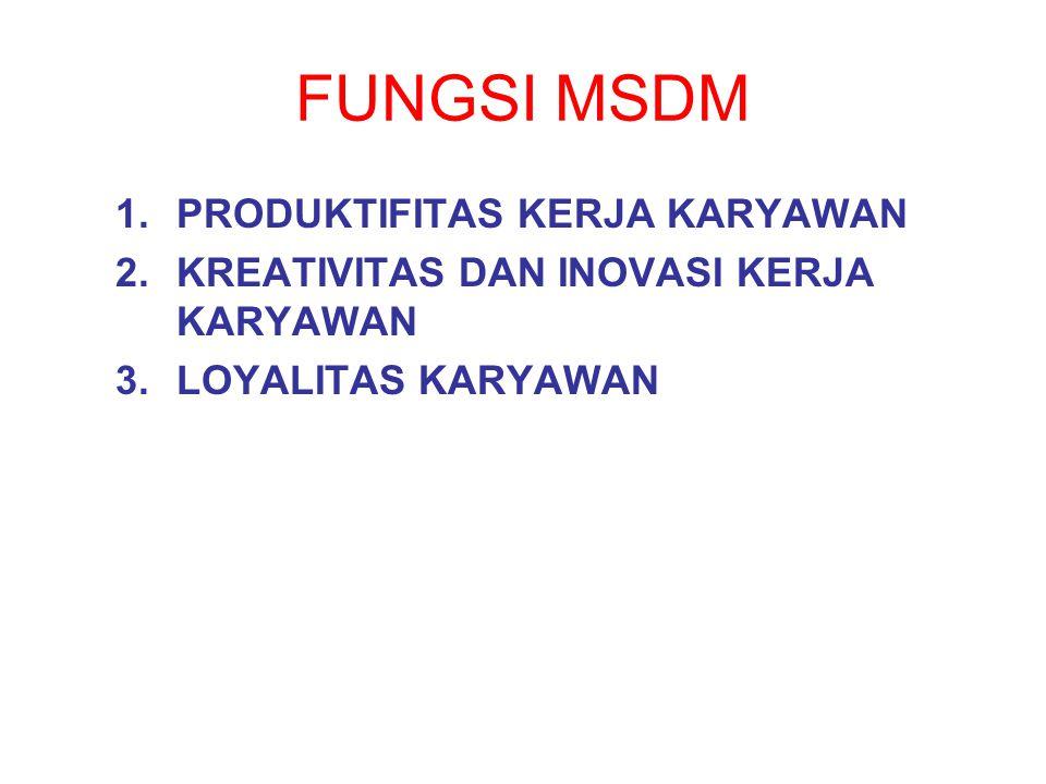 FUNGSI MSDM PRODUKTIFITAS KERJA KARYAWAN