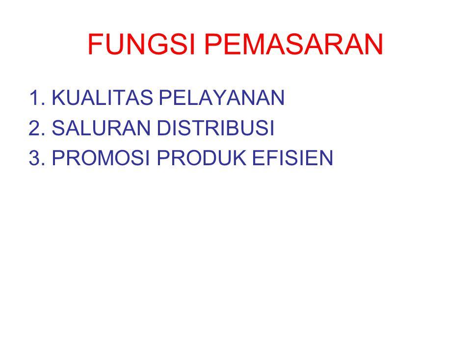 FUNGSI PEMASARAN 1. KUALITAS PELAYANAN 2. SALURAN DISTRIBUSI