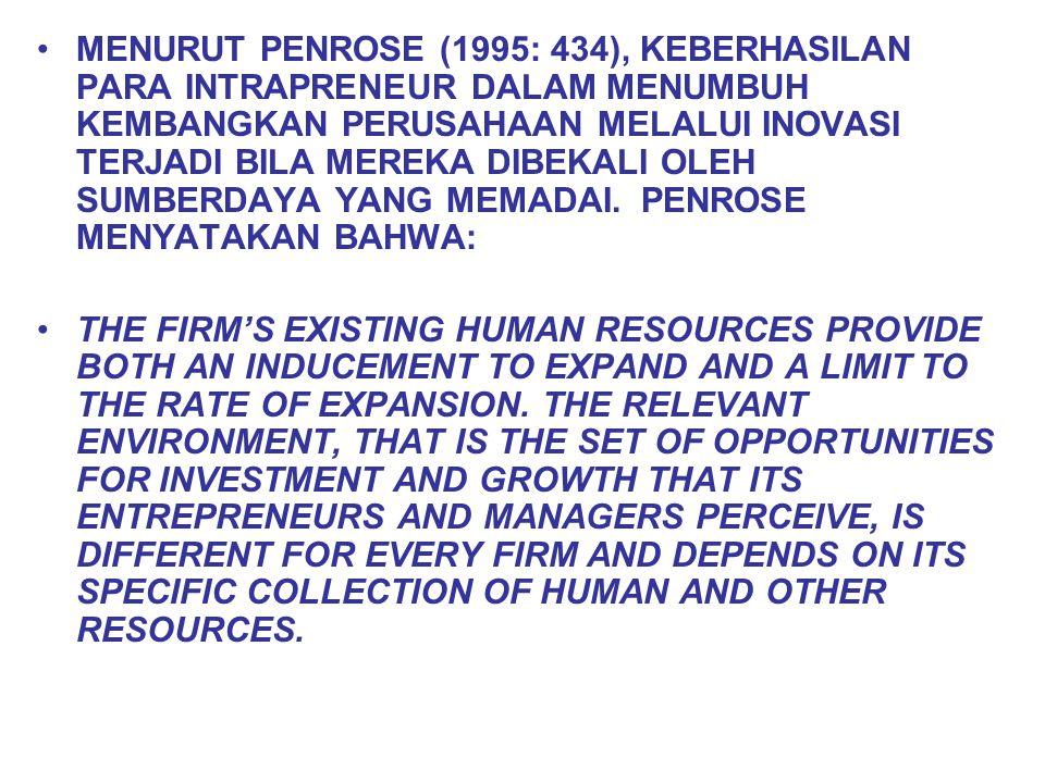 MENURUT PENROSE (1995: 434), KEBERHASILAN PARA INTRAPRENEUR DALAM MENUMBUH KEMBANGKAN PERUSAHAAN MELALUI INOVASI TERJADI BILA MEREKA DIBEKALI OLEH SUMBERDAYA YANG MEMADAI. PENROSE MENYATAKAN BAHWA: