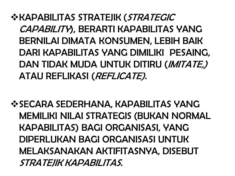 KAPABILITAS STRATEJIK (STRATEGIC CAPABILITY), BERARTI KAPABILITAS YANG BERNILAI DIMATA KONSUMEN, LEBIH BAIK DARI KAPABILITAS YANG DIMILIKI PESAING, DAN TIDAK MUDA UNTUK DITIRU (IMITATE,) ATAU REFLIKASI (REFLICATE).