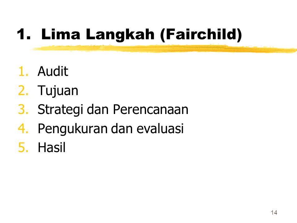 Lima Langkah (Fairchild)
