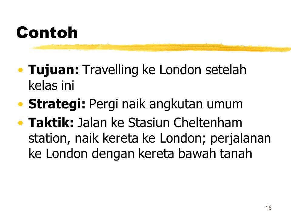 Contoh Tujuan: Travelling ke London setelah kelas ini