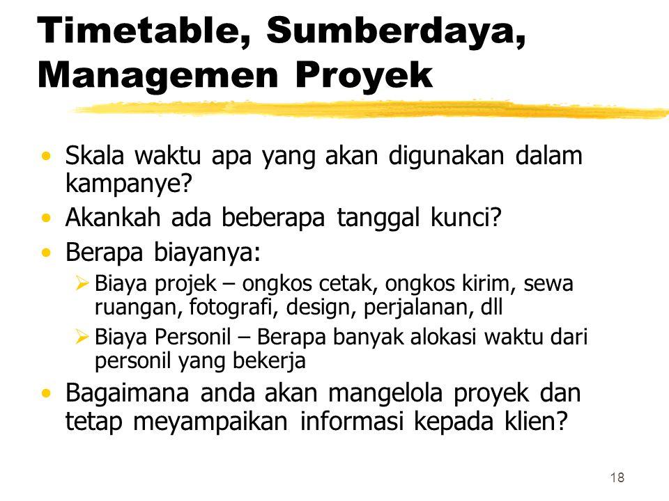 Timetable, Sumberdaya, Managemen Proyek