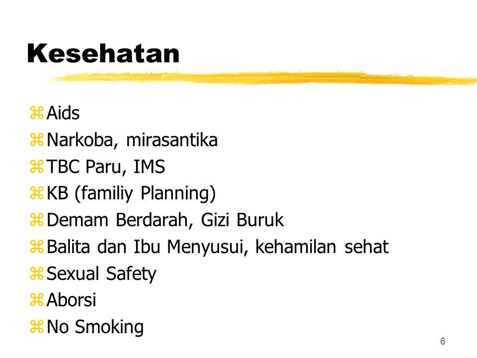 Kesehatan Aids Narkoba, mirasantika TBC Paru, IMS