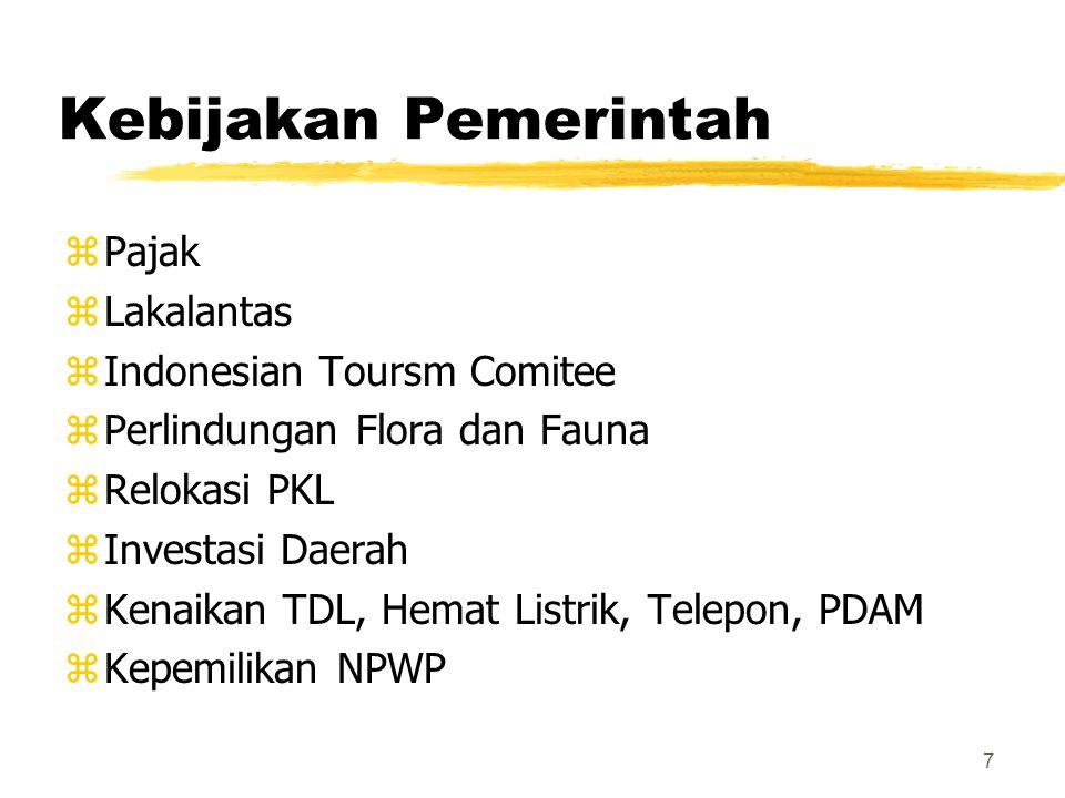 Kebijakan Pemerintah Pajak Lakalantas Indonesian Toursm Comitee