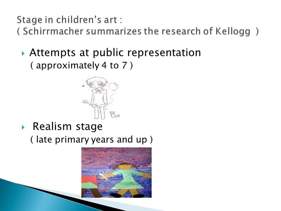 Attempts at public representation