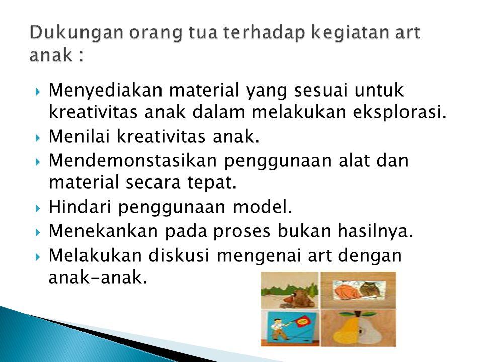 Dukungan orang tua terhadap kegiatan art anak :