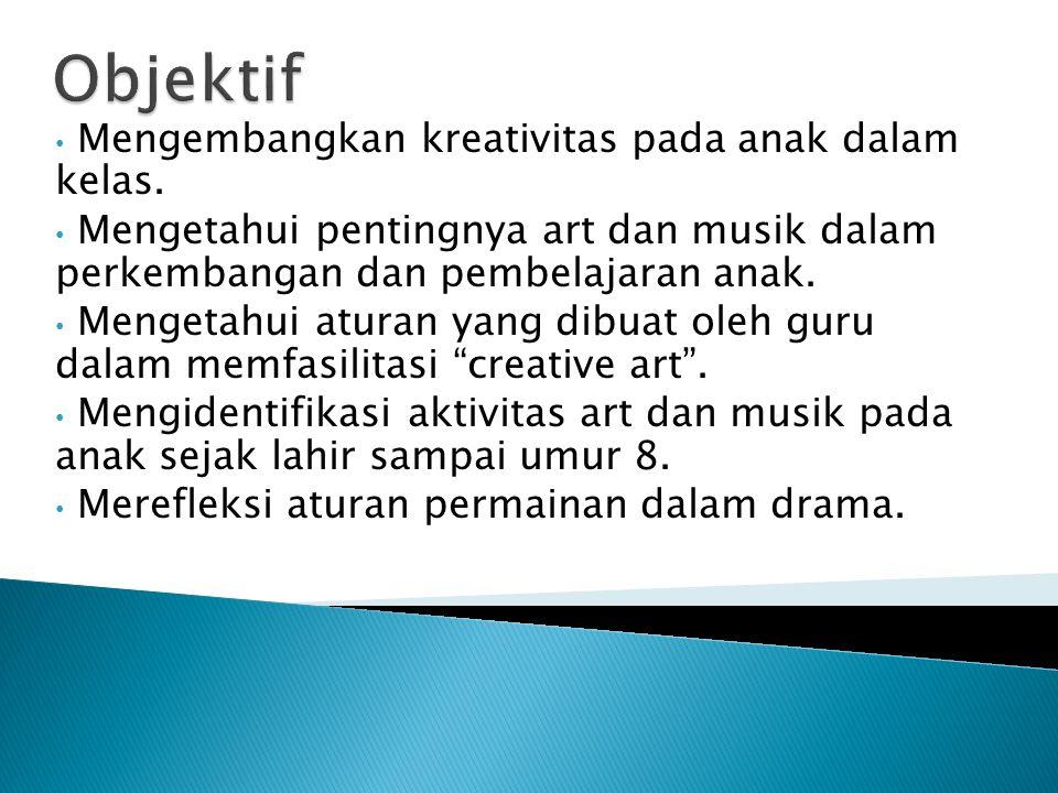 Objektif Mengembangkan kreativitas pada anak dalam kelas.