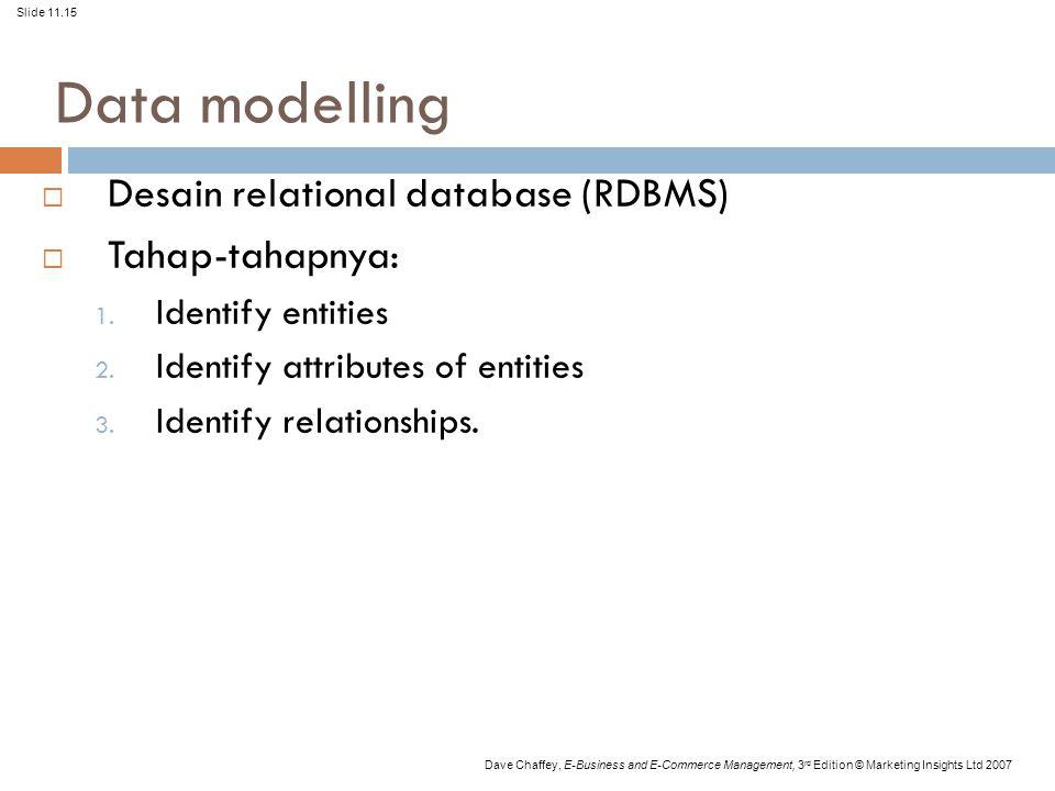 Data modelling Desain relational database (RDBMS) Tahap-tahapnya: