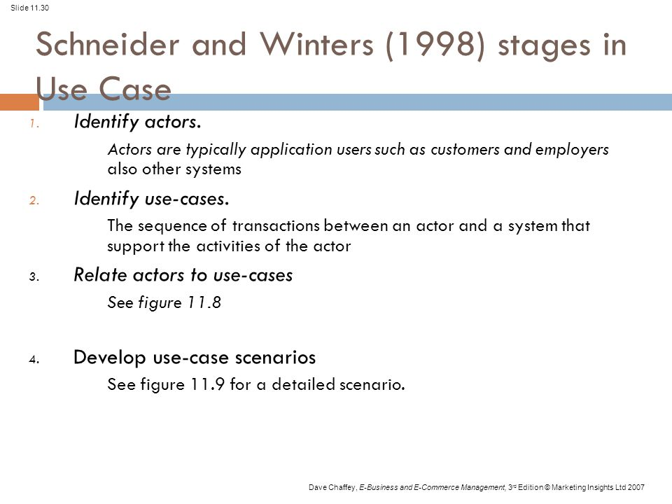 Schneider and Winters (1998) stages in Use Case