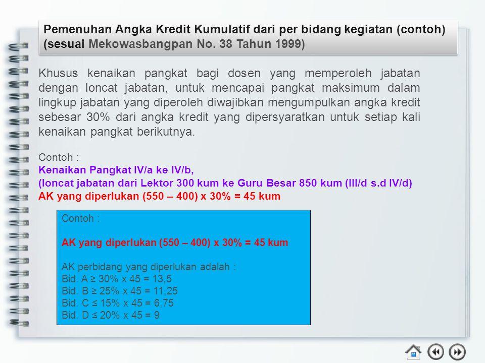 Pemenuhan Angka Kredit Kumulatif dari per bidang kegiatan (contoh)