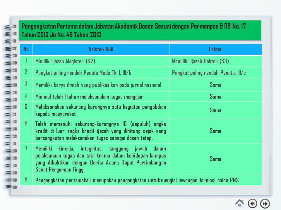 Pengangkatan Pertama dalam Jabatan Akademik Dosen Sesuai dengan Permenpan & RB No. 17 Tahun 2013 Jo No. 46 Tahun 2013