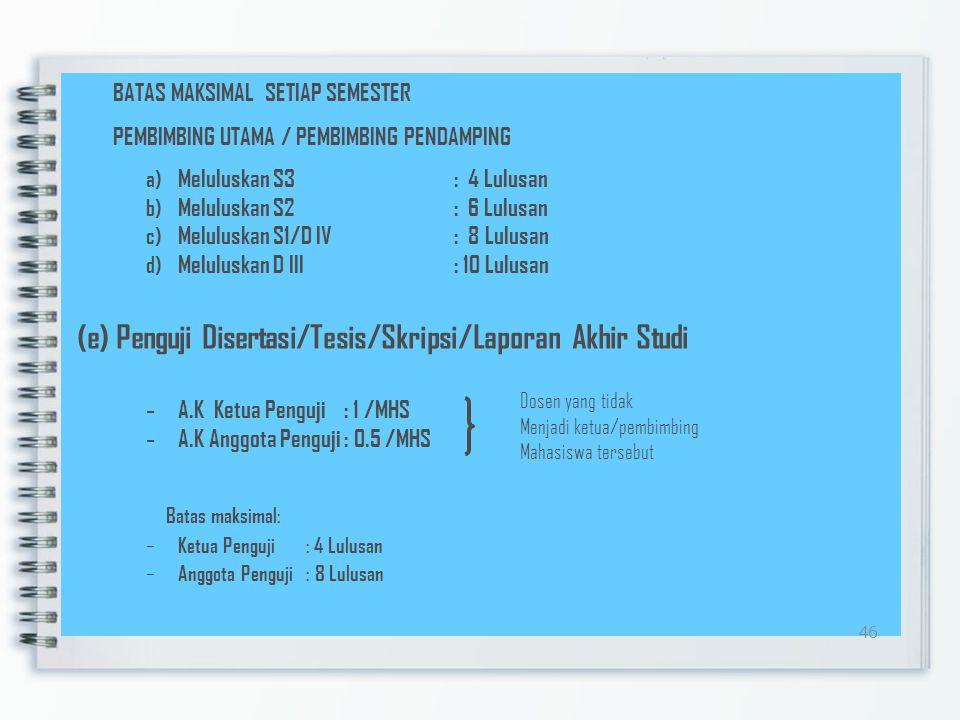 Batas maksimal: BATAS MAKSIMAL SETIAP SEMESTER