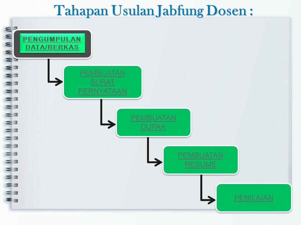 Tahapan Usulan Jabfung Dosen : PENGUMPULAN DATA/BERKAS