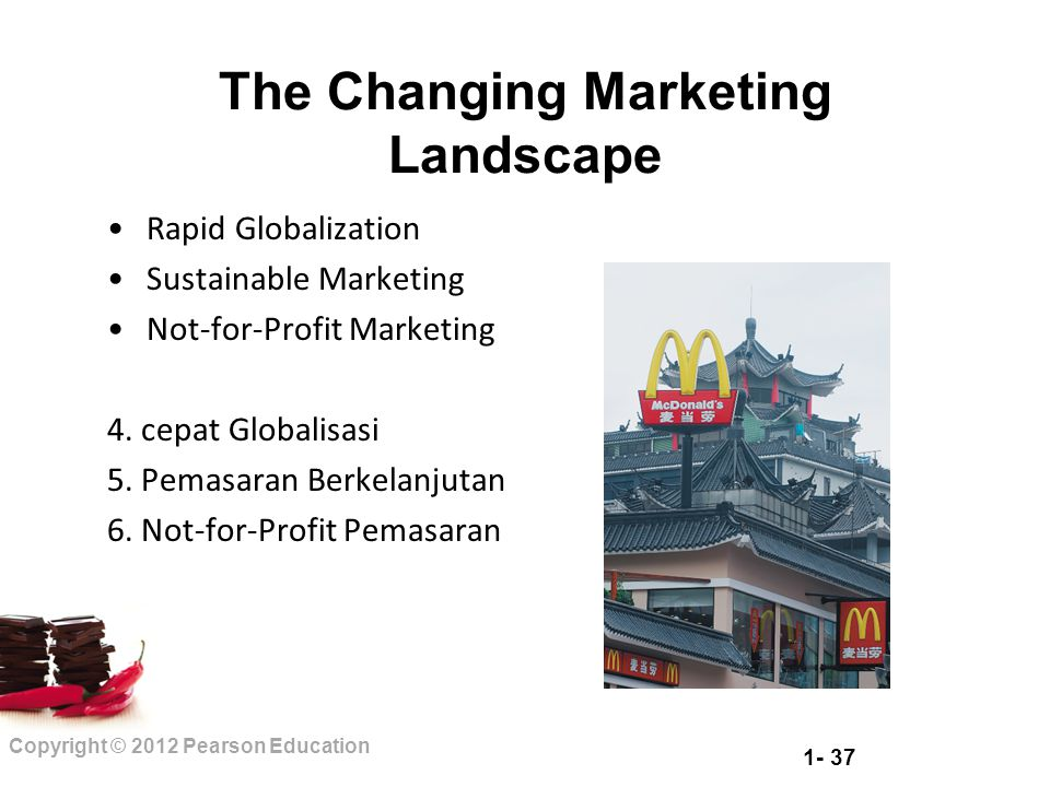 The Changing Marketing Landscape