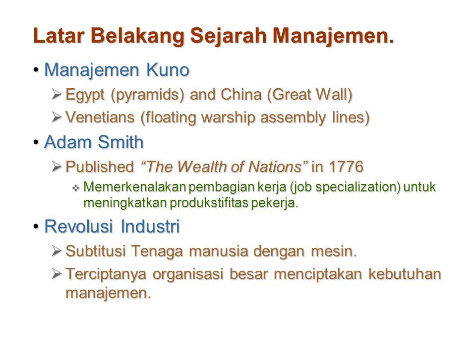 Latar Belakang Sejarah Manajemen.