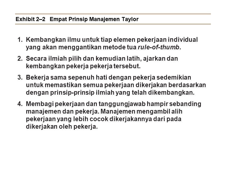 Exhibit 2–2 Empat Prinsip Manajemen Taylor