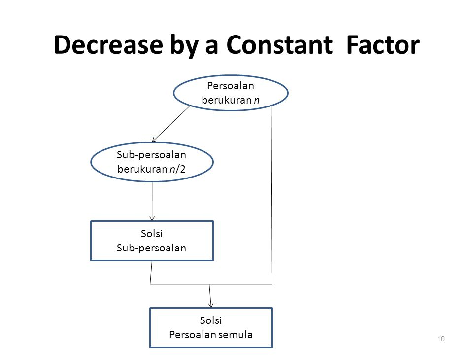 Decrease by a Constant Factor