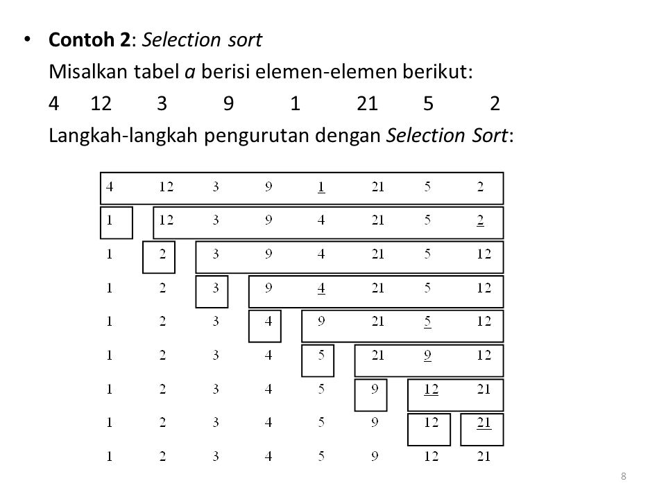 Contoh 2: Selection sort