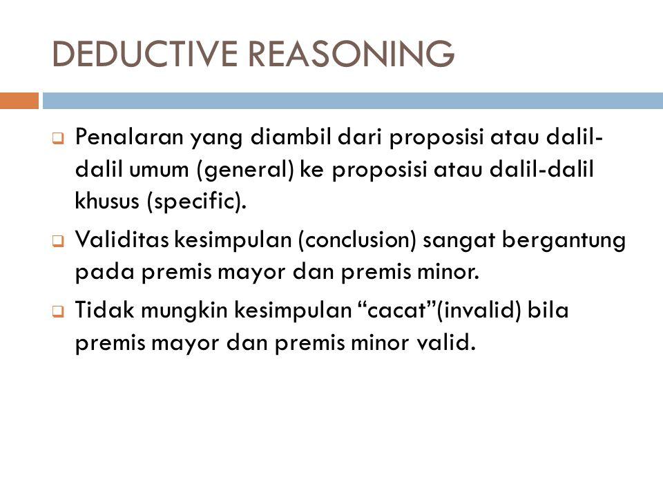 DEDUCTIVE REASONING Penalaran yang diambil dari proposisi atau dalil- dalil umum (general) ke proposisi atau dalil-dalil khusus (specific).