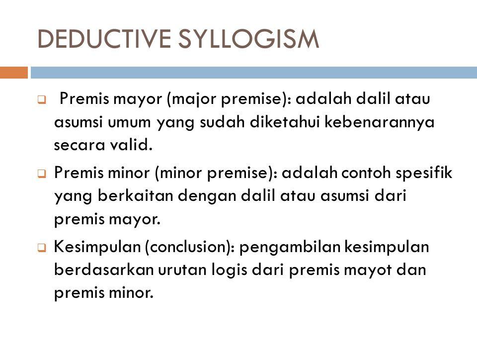DEDUCTIVE SYLLOGISM Premis mayor (major premise): adalah dalil atau asumsi umum yang sudah diketahui kebenarannya secara valid.