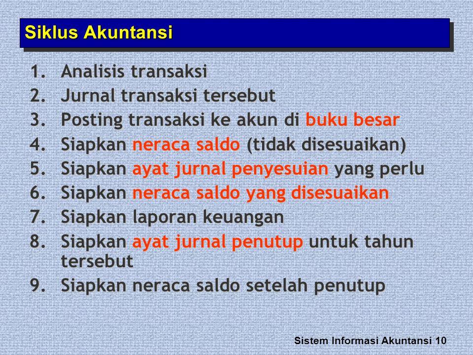 Siklus Akuntansi 1. Analisis transaksi. 2. Jurnal transaksi tersebut. 3. Posting transaksi ke akun di buku besar.