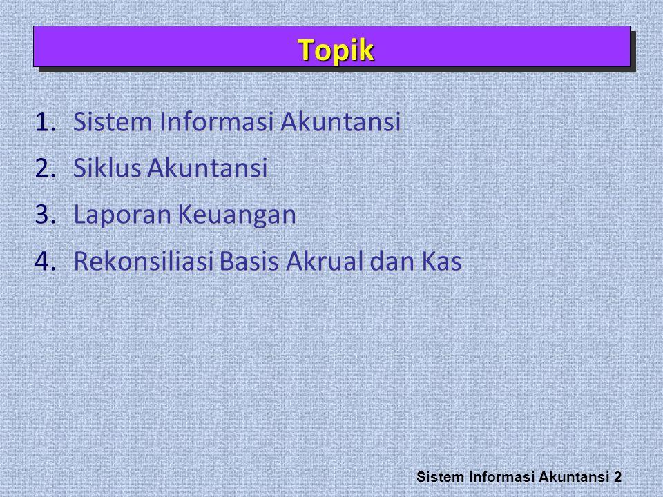 Topik Sistem Informasi Akuntansi Siklus Akuntansi Laporan Keuangan