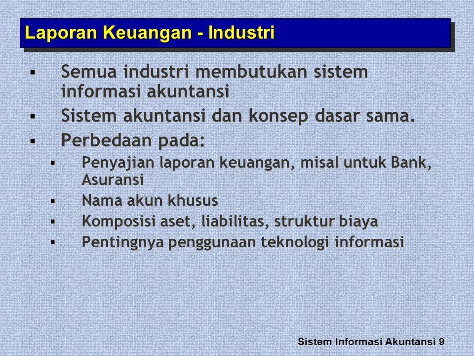 Laporan Keuangan - Industri