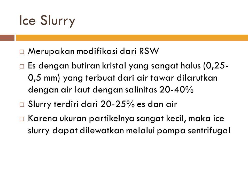 Ice Slurry Merupakan modifikasi dari RSW