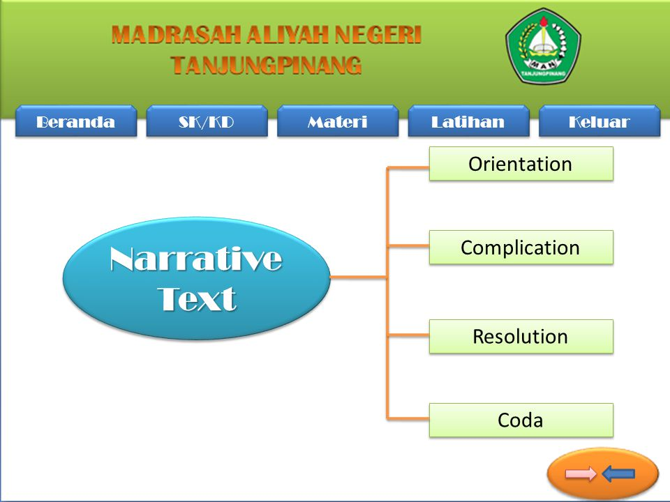 Narrative Text Orientation Complication Resolution Coda Beranda SK/KD