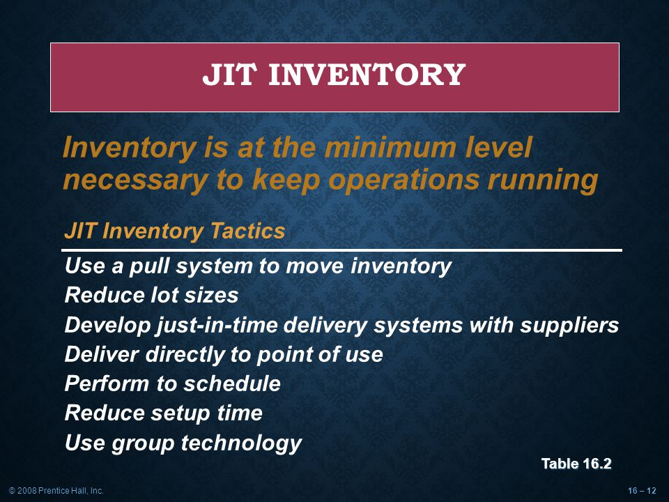 JIT Inventory Inventory is at the minimum level necessary to keep operations running. JIT Inventory Tactics.