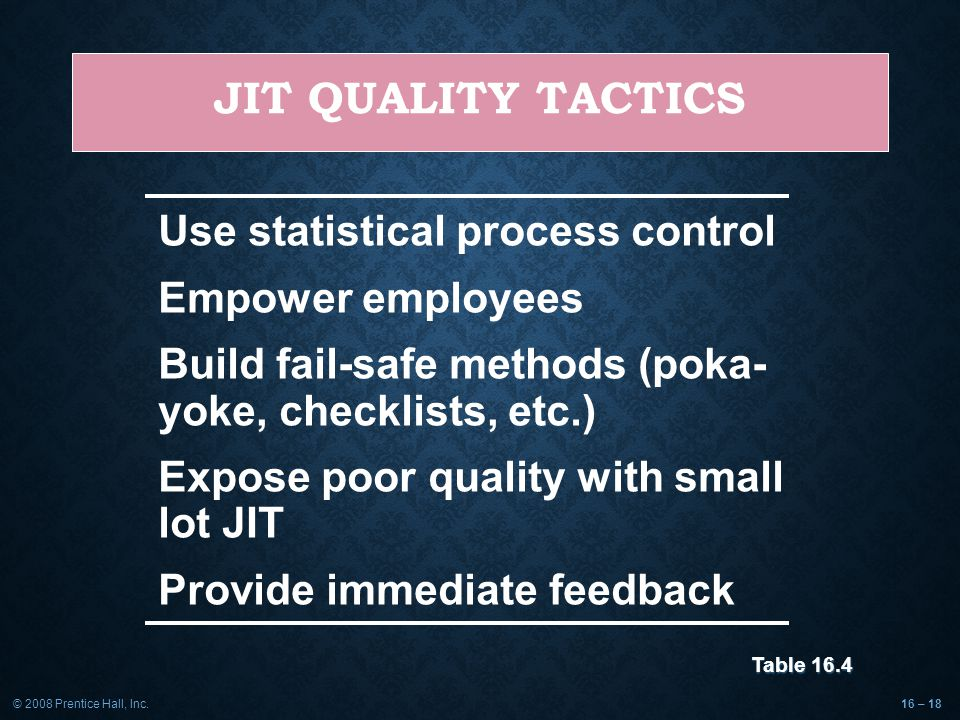 JIT Quality Tactics Use statistical process control Empower employees
