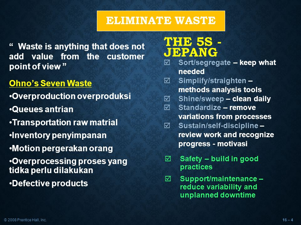 The 5s - jepang Eliminate Waste