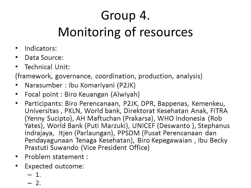 Group 4. Monitoring of resources