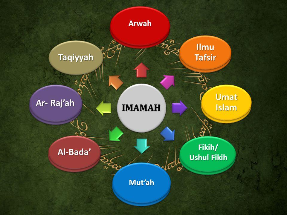 Ilmu Tafsir Ilmu Tafsir Taqiyyah Ar- Raj'ah IMAMAH Umat Islam
