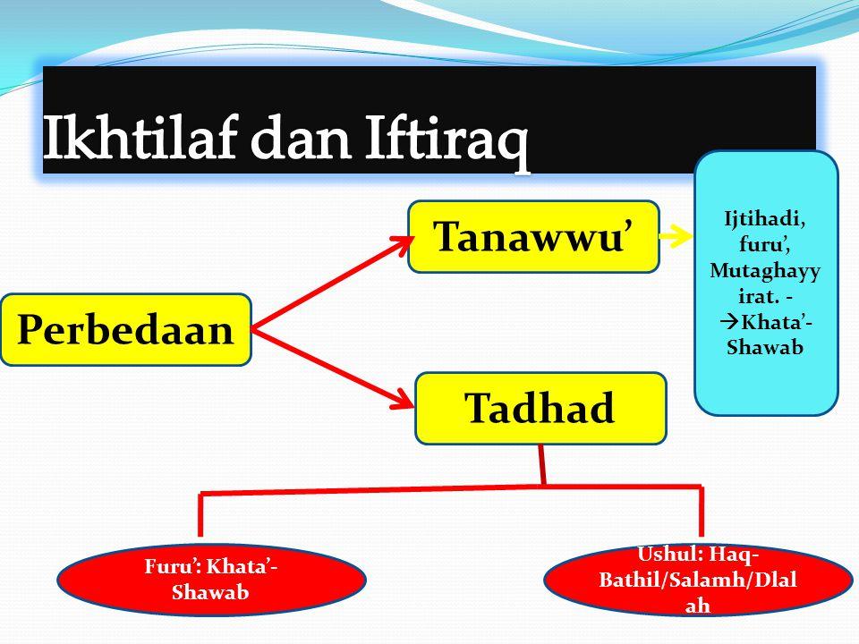 Ikhtilaf dan Iftiraq Tanawwu' Perbedaan Tadhad