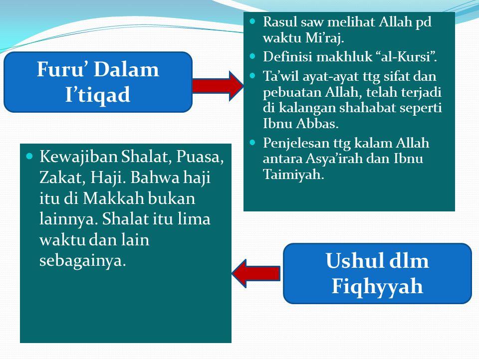 Furu' Dalam I'tiqad Ushul dlm Fiqhyyah