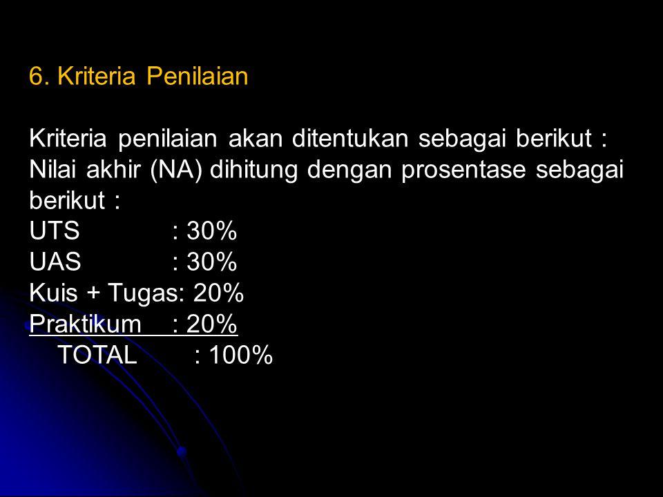6. Kriteria Penilaian Kriteria penilaian akan ditentukan sebagai berikut : Nilai akhir (NA) dihitung dengan prosentase sebagai berikut :