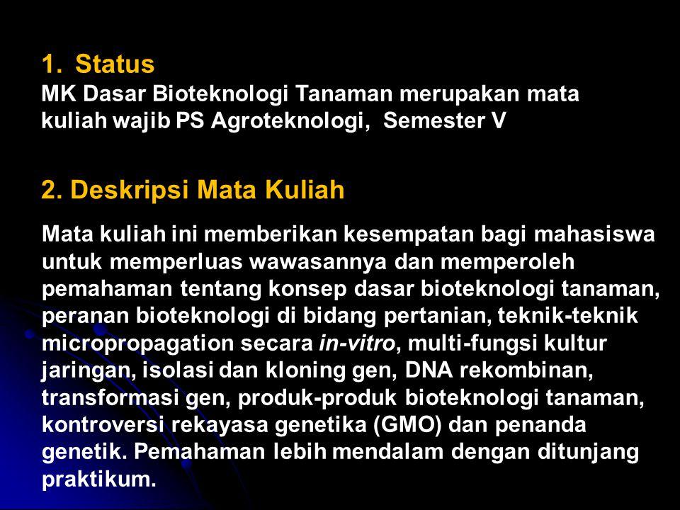 Status 2. Deskripsi Mata Kuliah