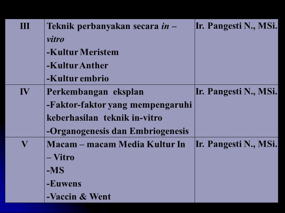 III Teknik perbanyakan secara in –vitro. -Kultur Meristem. -Kultur Anther. -Kultur embrio. Ir. Pangesti N., MSi.