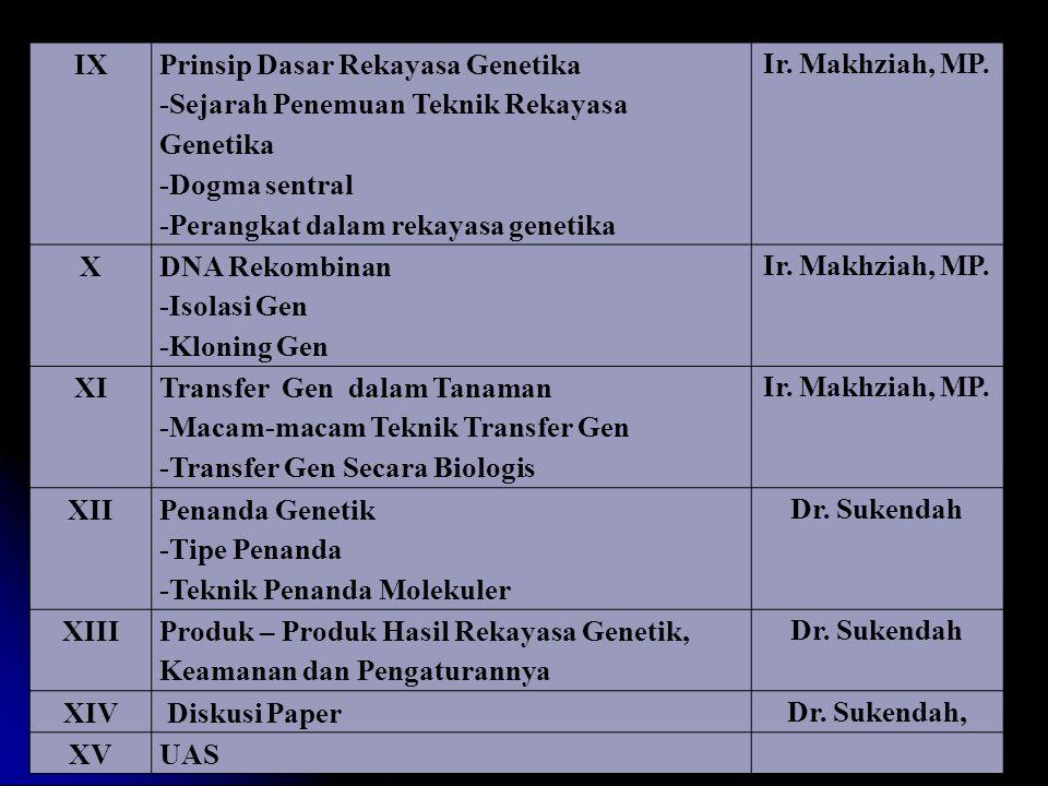 IX Prinsip Dasar Rekayasa Genetika. -Sejarah Penemuan Teknik Rekayasa Genetika. -Dogma sentral. -Perangkat dalam rekayasa genetika.