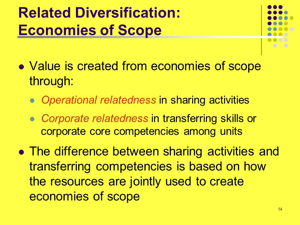 Related Diversification: Economies of Scope
