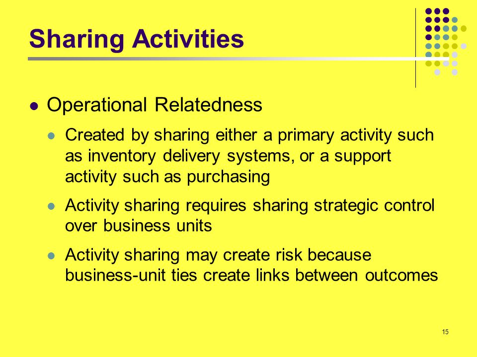 Sharing Activities Operational Relatedness