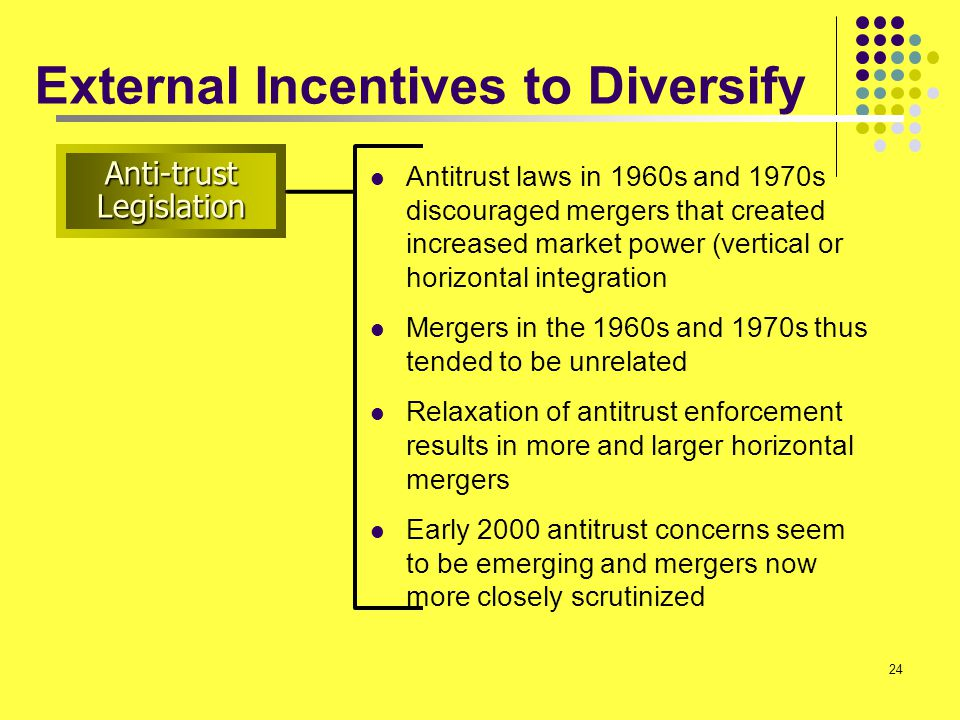 External Incentives to Diversify